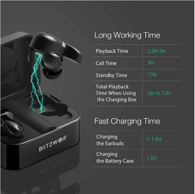 אוזניות Blitzwolf® BW-FYE1 True Wireless עמידות במים בתקן IPX4 בליטזוולף