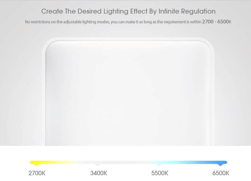 מנורת תקרה חכמה Yeelight מרובעת נשלטת על ידי אפליקציה, שלט או פקודות קוליות