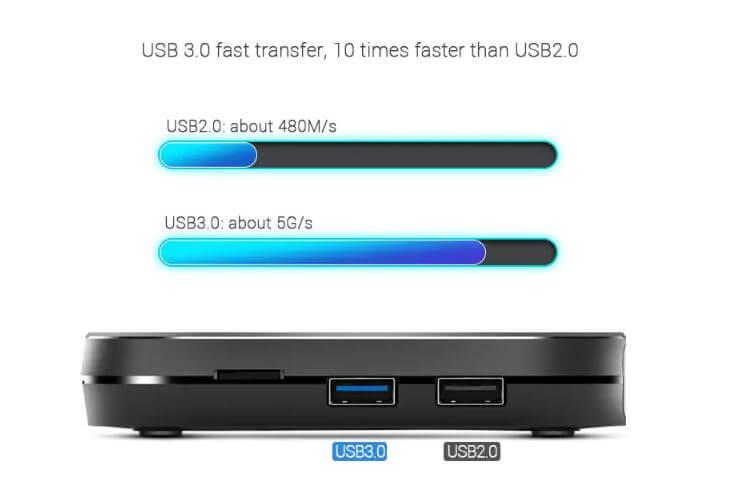 סטרימר MECOOL KM9 אנדרואיד TV דגם 4GB + 32GB ROM ושלט עם פקודות קוליות