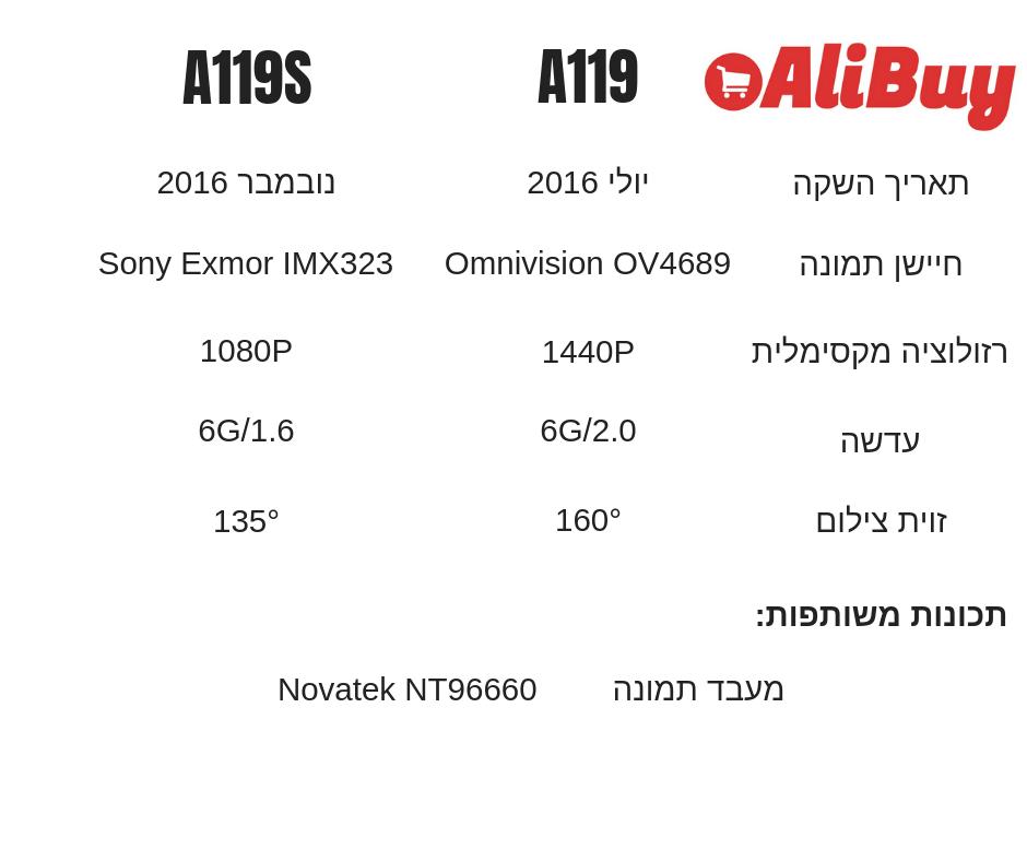 A119 VS A119S