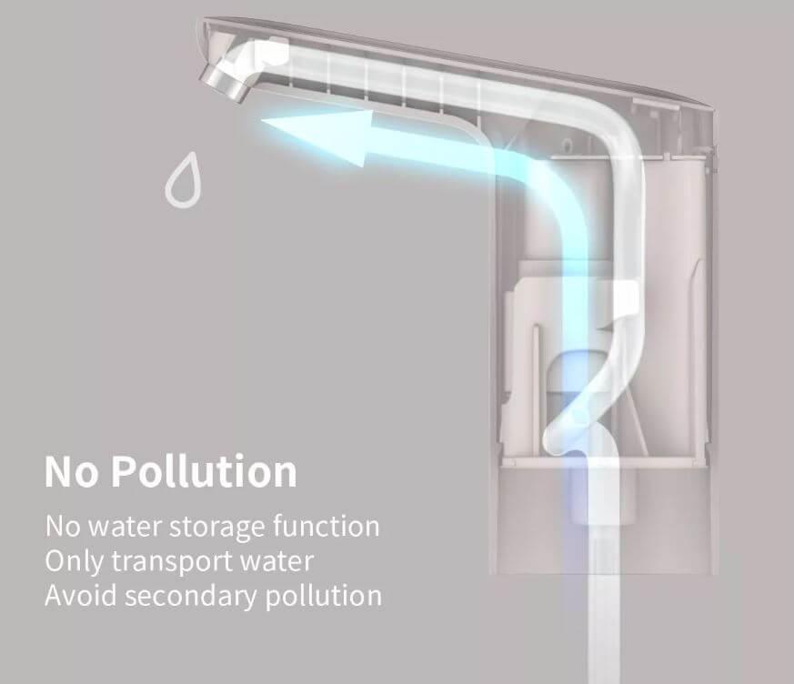 משאבת מים אוטומטית נטענת XIAOMI 3LIFE שיאומי
