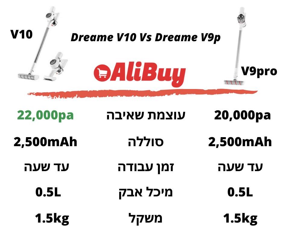 Dreame V10 Vs Dreame V9p