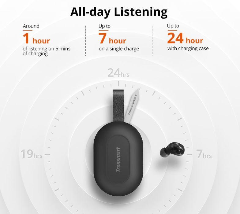 אוזניות Tronsmart Spunky Beat TWS