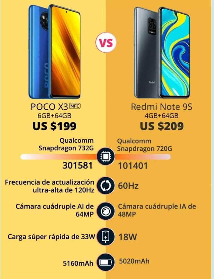 POCO X3 VS Redmi 9S